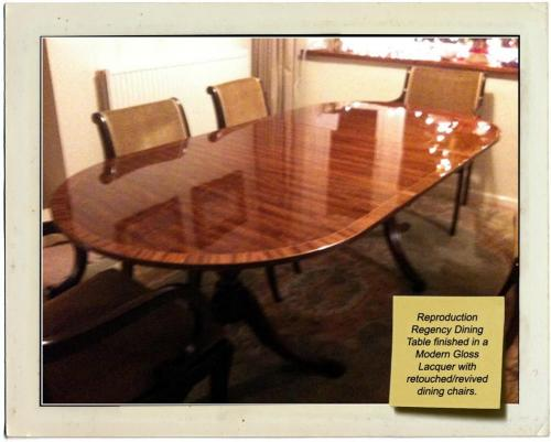 reproduction regency table1